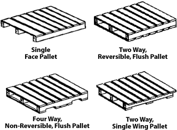 Pallets Skids Hardwood Pallets Heat Treated Ispm